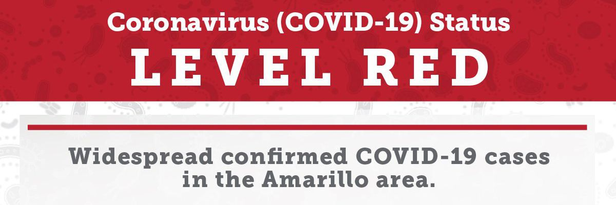 Amarillo COVID-19 report for Nov. 23 shows 623 new cases, 589 recoveries, 5 deaths