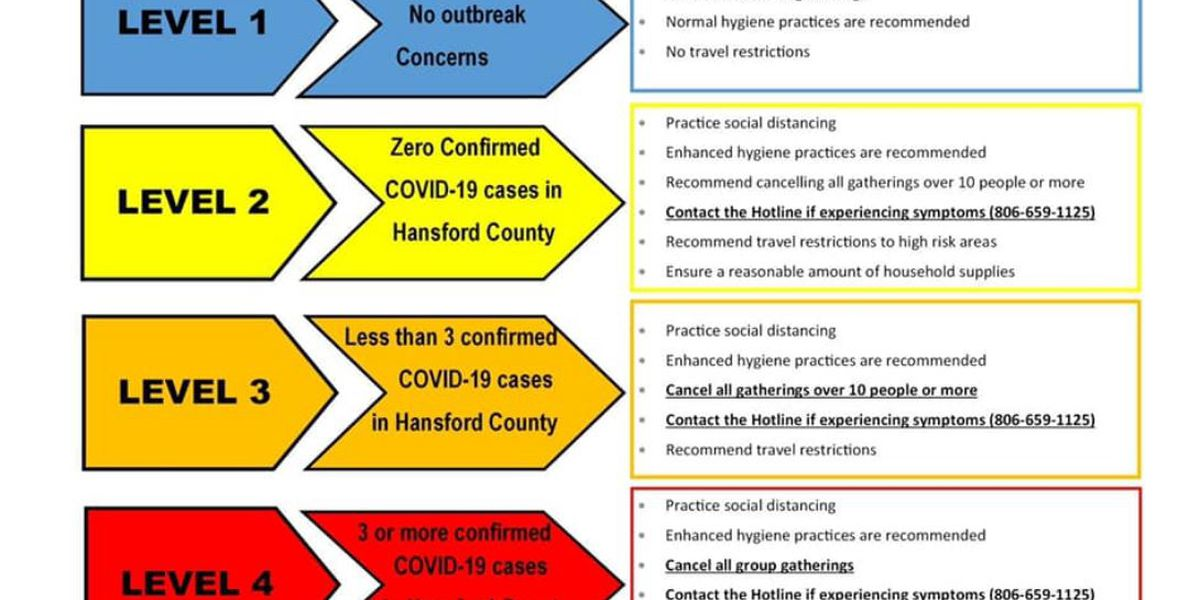 Hansford County confirms first positive COVID-19 case