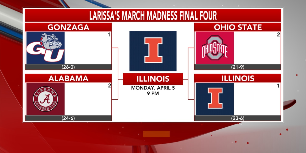 Larissa's March Madness Final Four bracket predictions