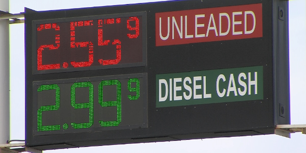 Gas prices rising: impact on your wallet