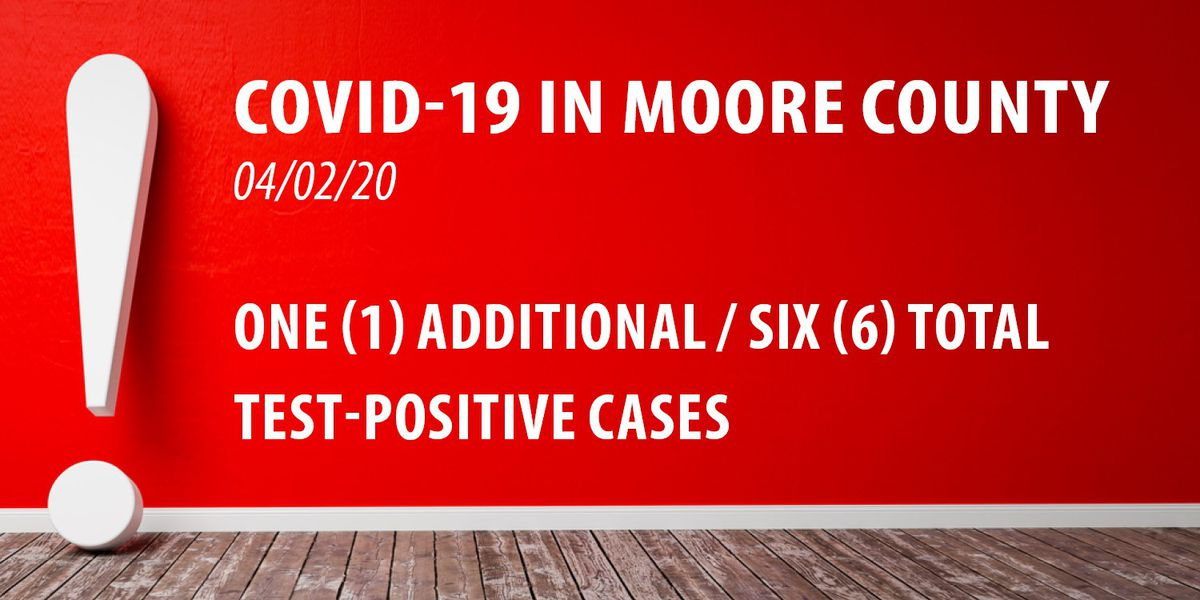 Moore County Hospital District confirms 6th positive COVID-19 case