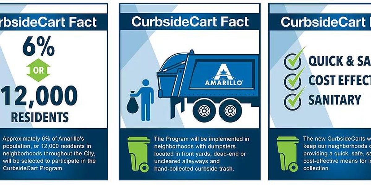City of Amarillo Curbside Cart Program kicks off this week