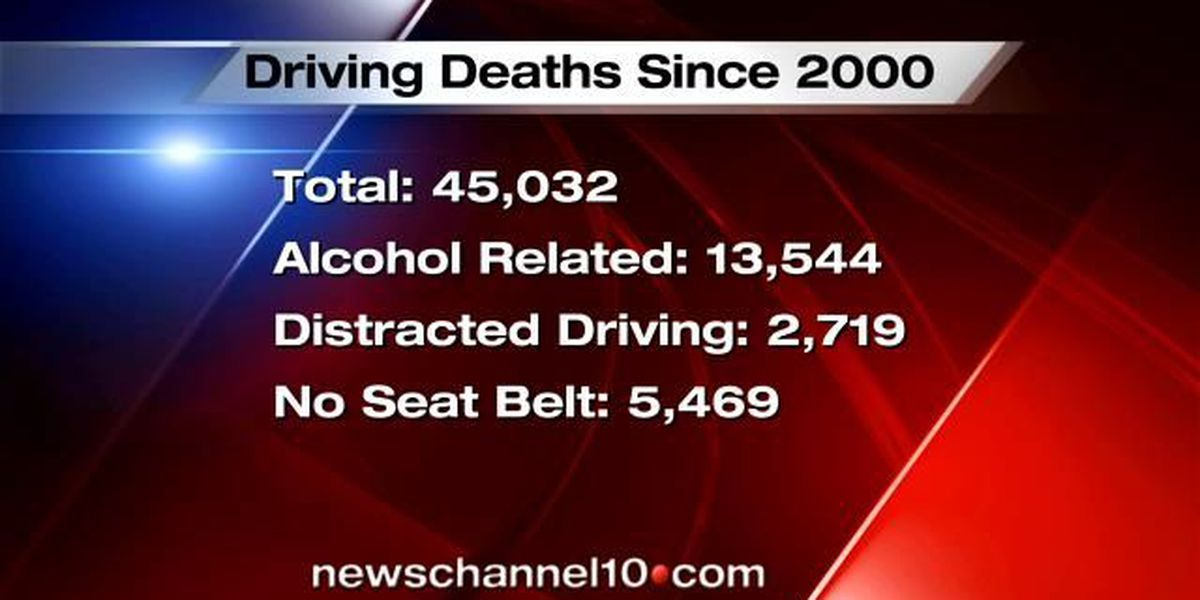 Daily fatality streak for Texas drivers goes on 13 years