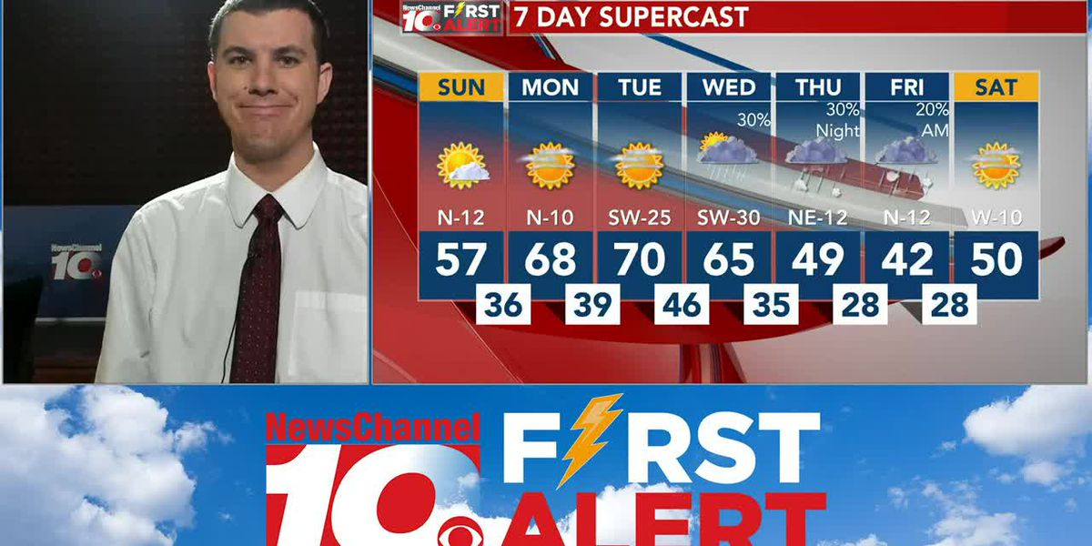 Weather with Cameron Venable 11/16