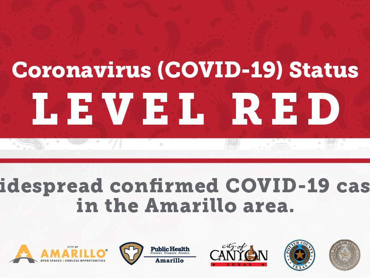 Latest Amarillo COVID-19 report shows 12 new cases, 18 new recoveries