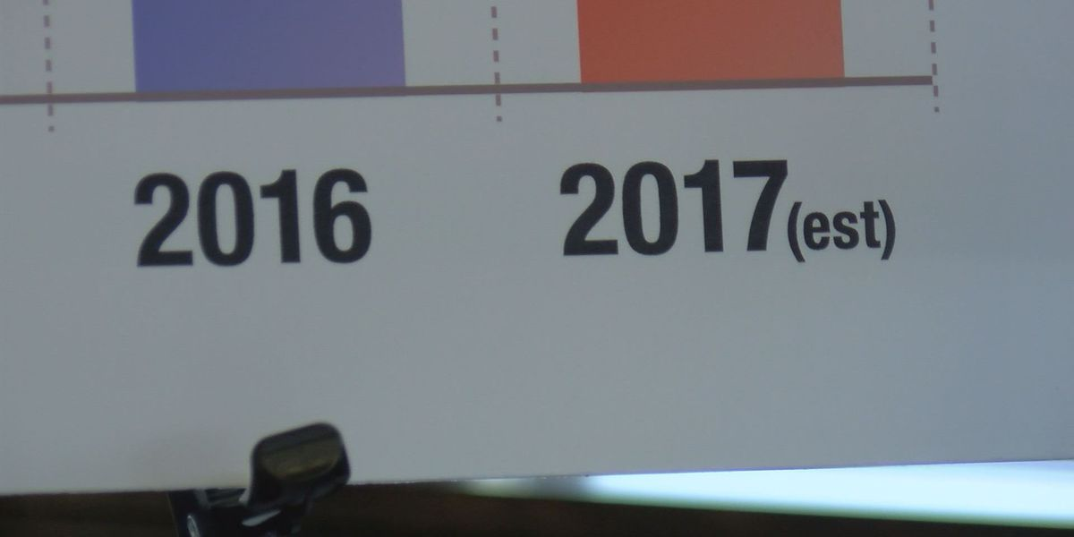 2017 economic forecasts a steady recovery for local economy