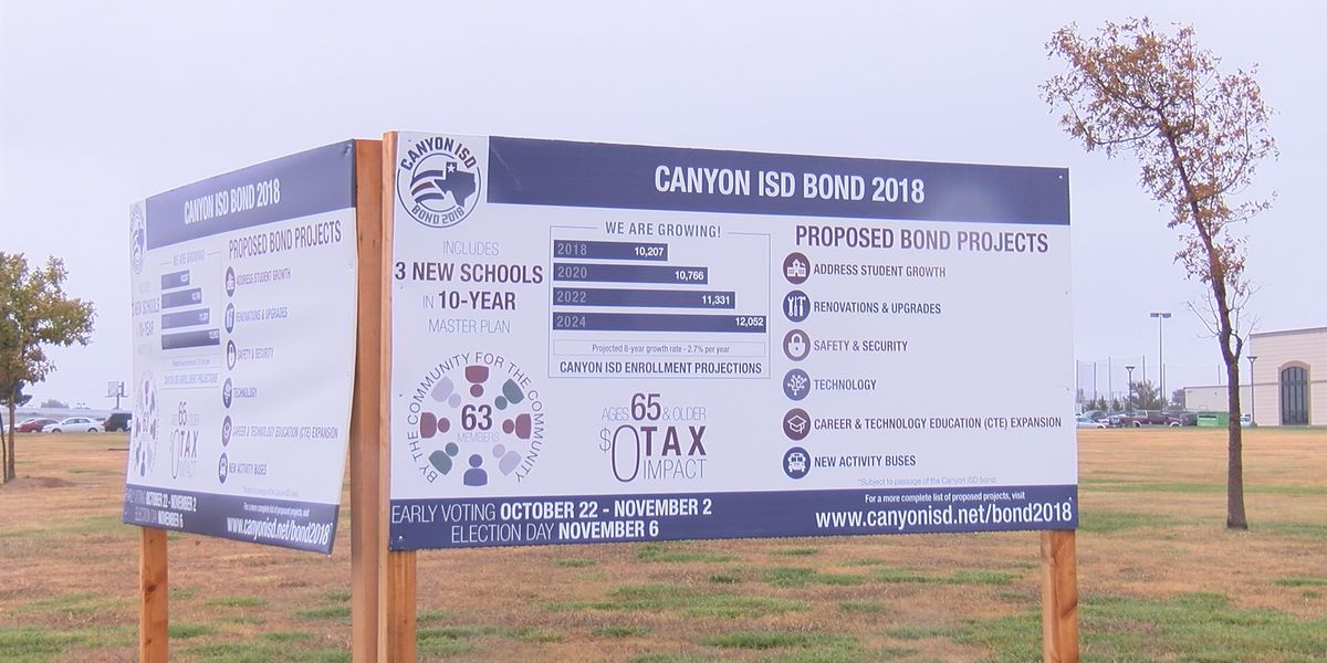 Here's why Canyon ISD says you shouldn't be scared of the $196M bond
