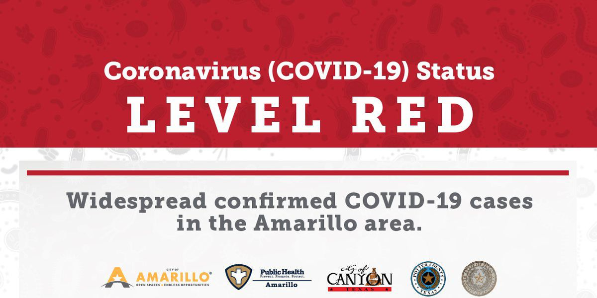 Amarillo COVID-19 report for Nov. 24 shows 607 new cases, 92 recoveries, 17 deaths