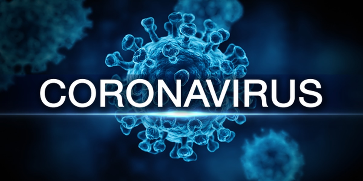 Event cancellations in the Texas Panhandle due to coronavirus precautions