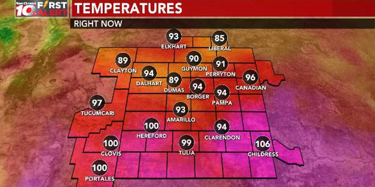 FIRST ALERT: Intense heat continues today, high of 107 in Childress