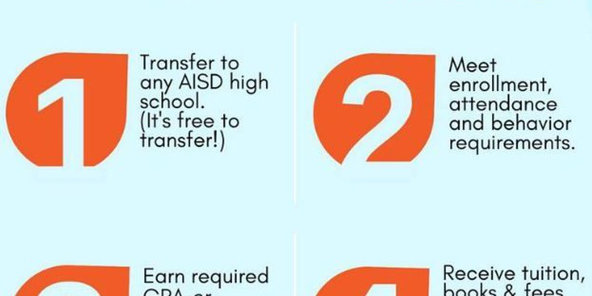 Thrive scholarship expands to all AISD High Schools